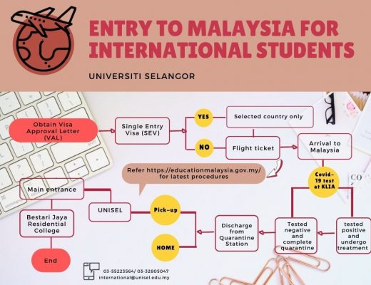 ENTRY TO MALAYSIA FOR INTERNATIONAL STUDENTS